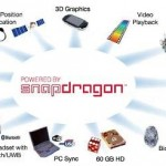 <!--:en-->Qualcomm Snapdragon<!--:-->