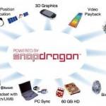 <!--:en-->Qualcomm Snapdragon<!--:-->