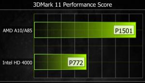 3dmark-A10-HD4000