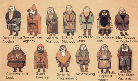 13-dwarves