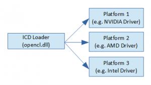 ICD Diagram