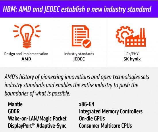 AMD-standards