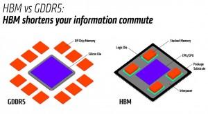 HBM-stacked