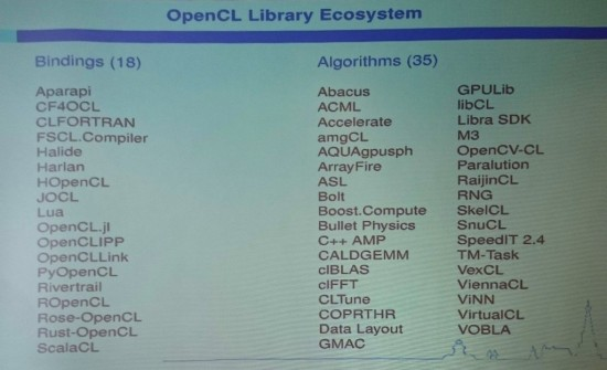 opencl-library-ecosphere