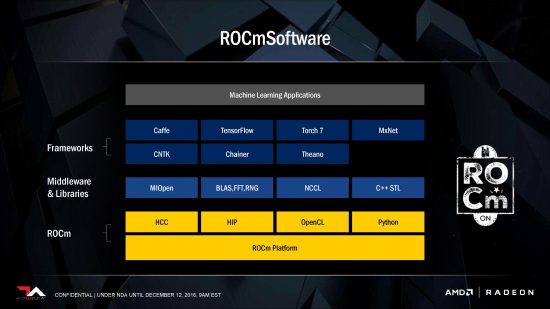 Caffe and Torch7 ported to AMD GPUs, MXnet WIP - StreamHPC
